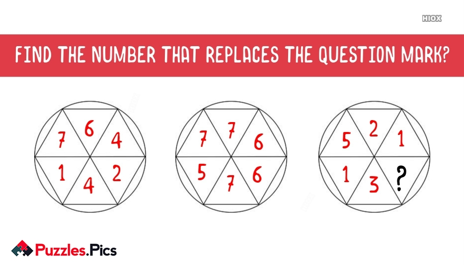 Find The Number That Replaces The Question Mark?