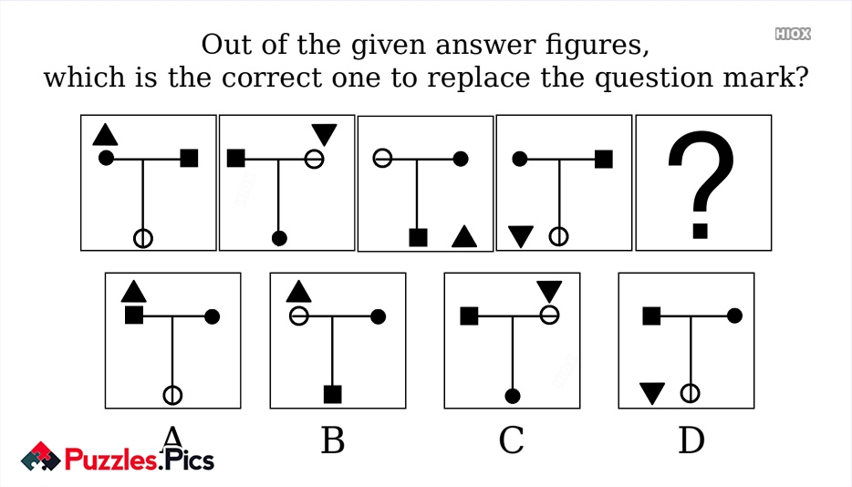 Out Of The Given Answer Figures, Which is The Correct One To Replace The Question Mark?