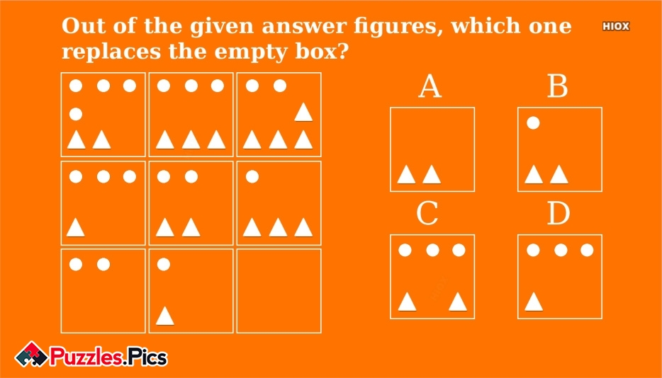 Out Of The Given Answer Figures, Which One Replaces The Empty Box?