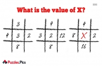 Find The Value Of X?