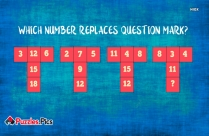 Logic Number Sequence Puzzle Which Number Replaces Question Mark