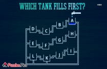 Which Tank Fills First?