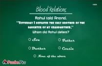 Whom Did Rahul Defeat?