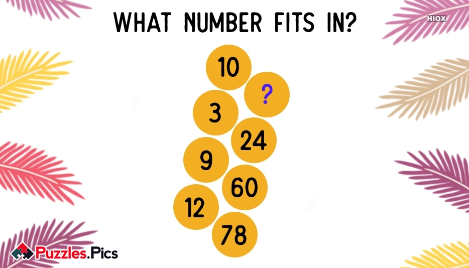 What Number Fits In?