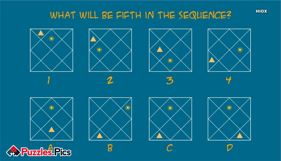 What Will Be Fifth In The Sequence?